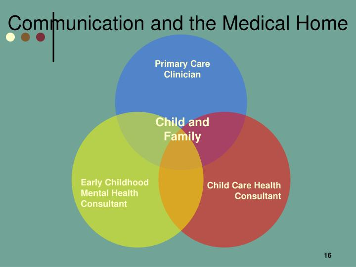 Communication and the Medical Home