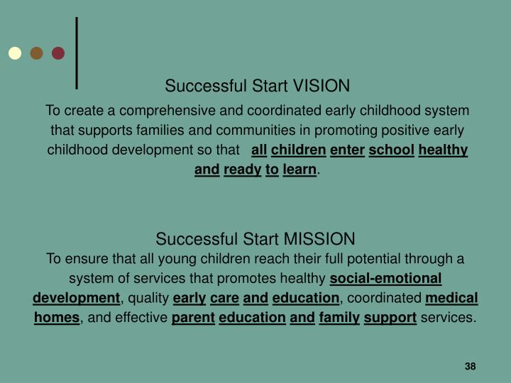 Successful Start VISION