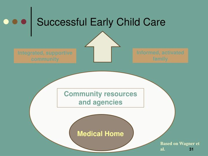Successful Early Child Care