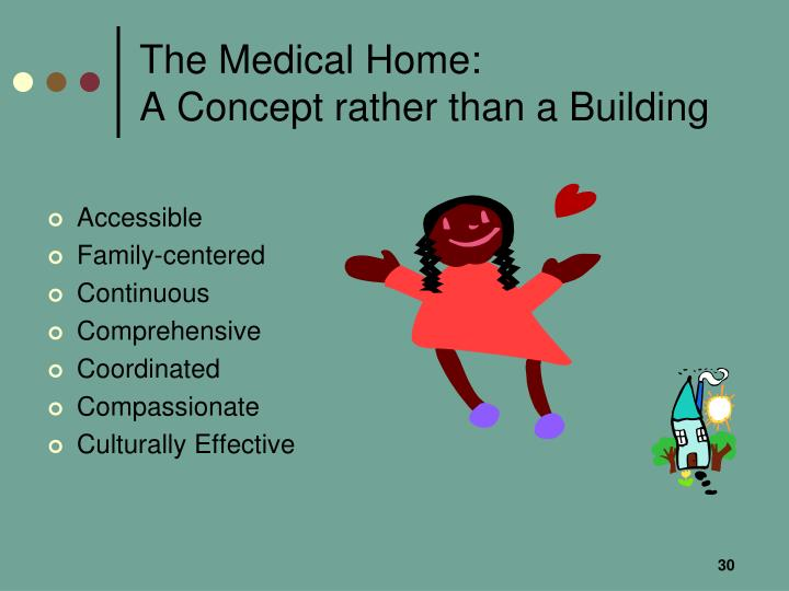 The Medical Home: