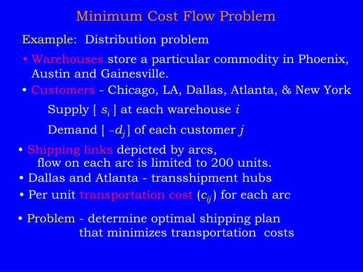 Minimum Cost Flow Problem