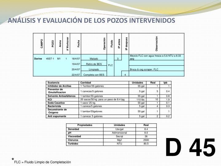 ANÁLISIS Y EVALUACIÓN DE LOS POZOS INTERVENIDOS