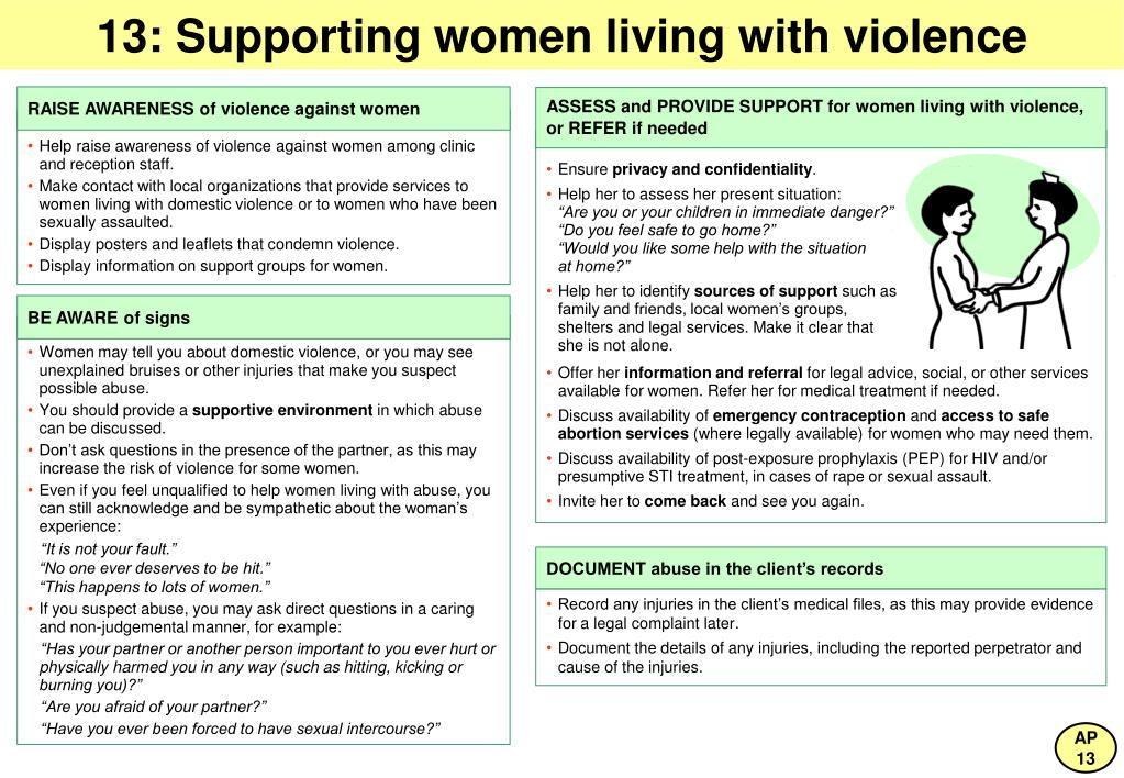 13: Supporting women living with violence