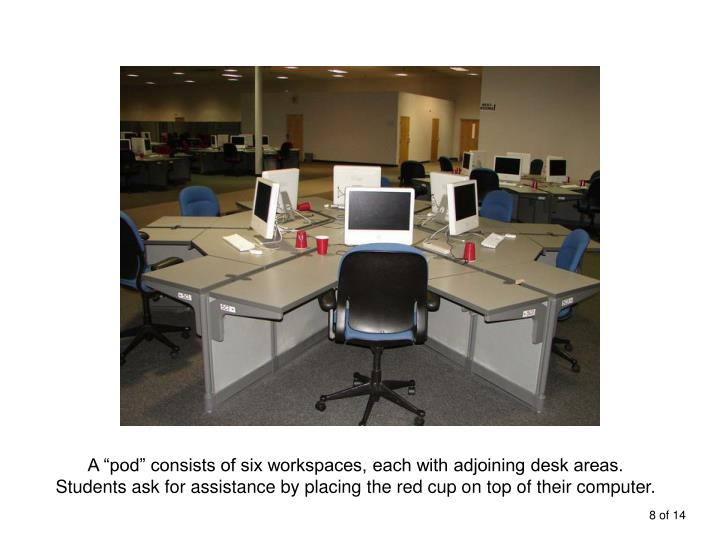 "A ""pod"" consists of six workspaces, each with adjoining desk areas."
