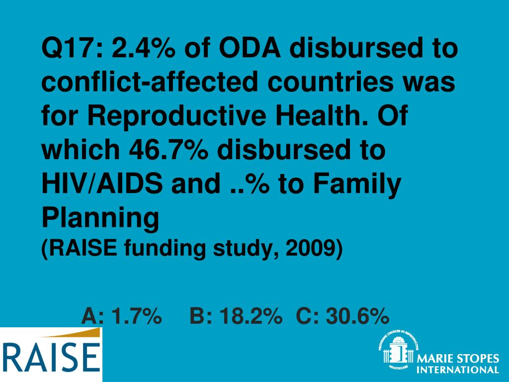 Q17: 2.4% of ODA disbursed to conflict-affected countries was for Reproductive Health. Of which 46.7% disbursed to HIV/AIDS and ..% to Family Planning