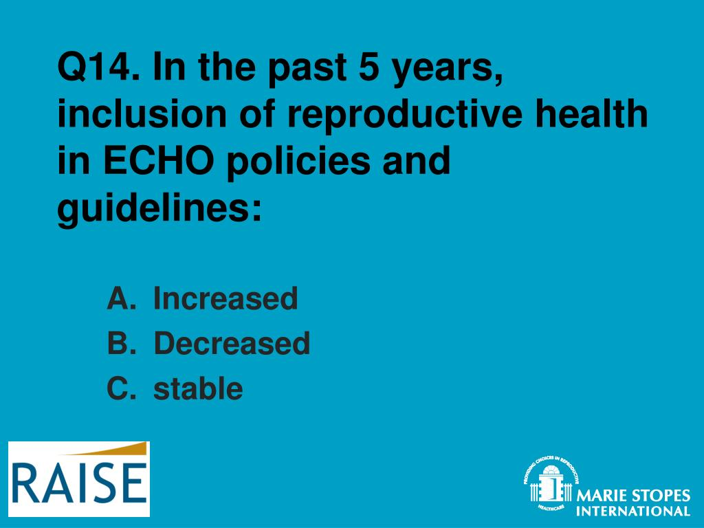 Q14. In the past 5 years, inclusion of reproductive health in ECHO policies and guidelines: