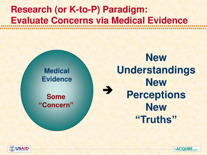 Research or k to p paradigm evaluate concerns via medical evidence