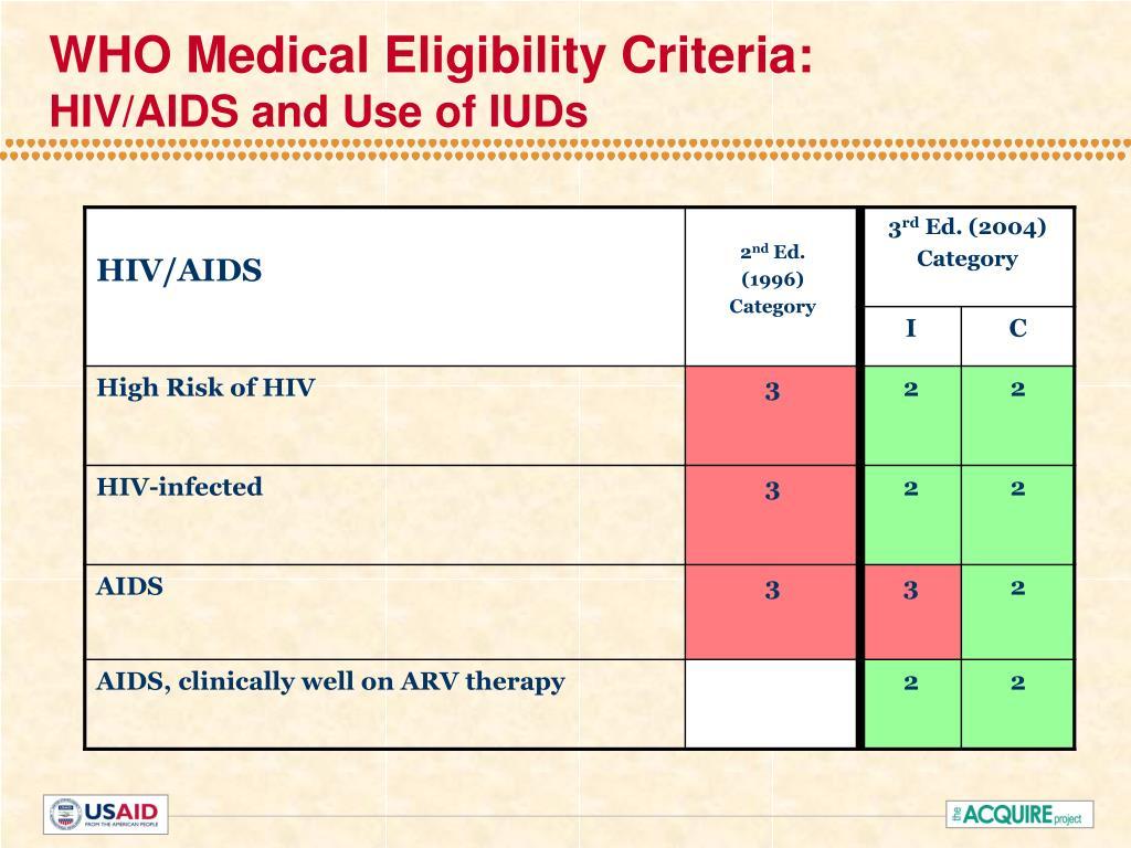 WHO Medical Eligibility Criteria: