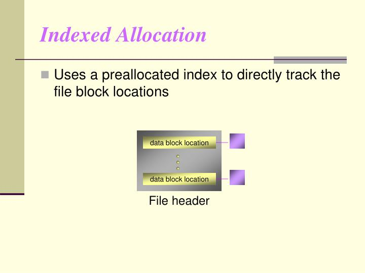 data block location