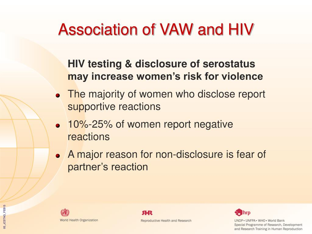 Association of VAW and HIV