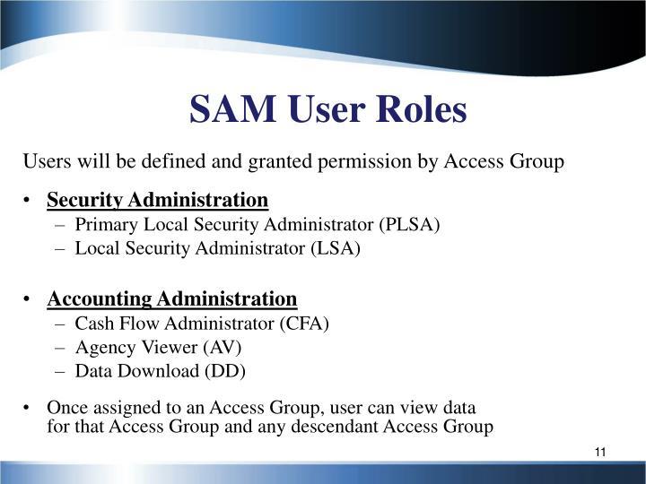 SAM User Roles