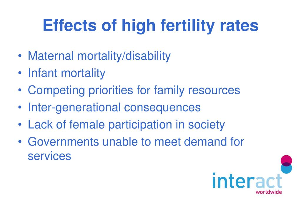 Effects of high fertility rates