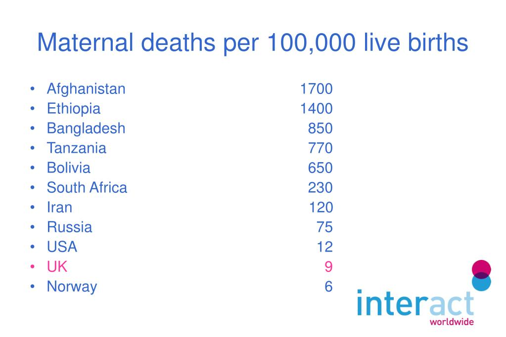 Maternal deaths per 100,000 live births