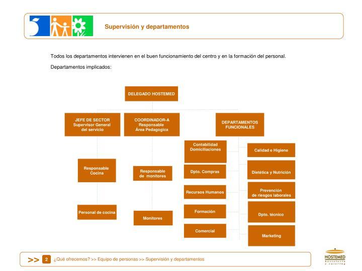Supervisión y departamentos