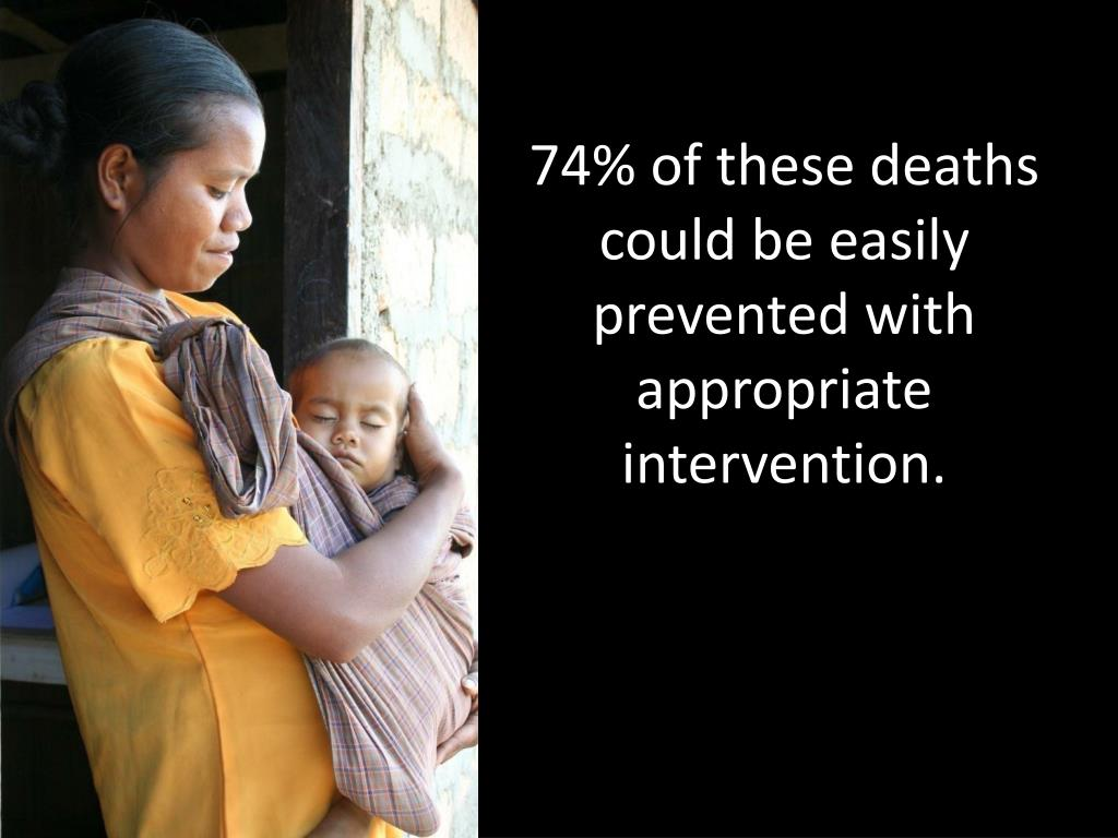 74% of these deaths could be easily prevented with appropriate