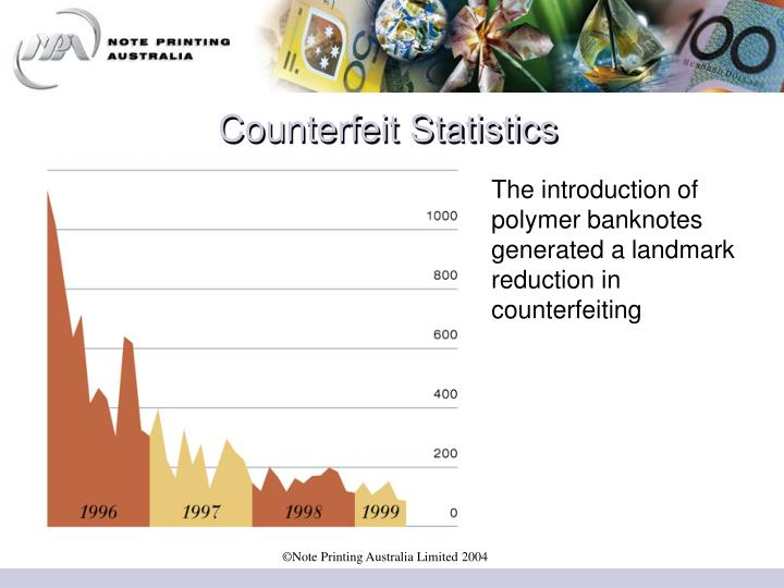 Counterfeit Statistics