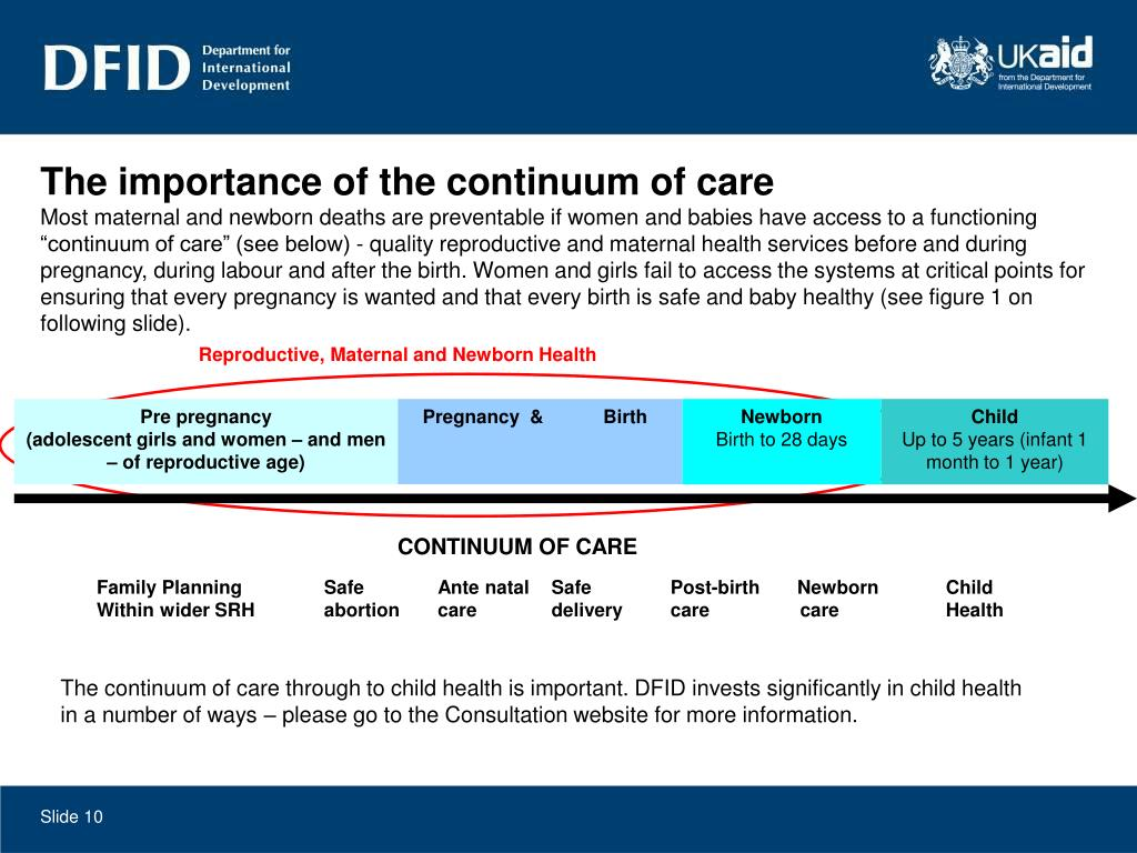 The importance of the continuum of care