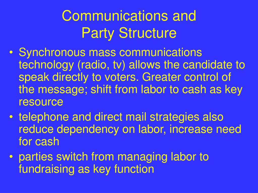 Communications and