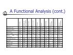 a functional analysis cont14