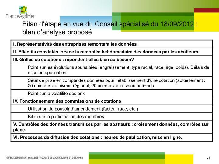 Bilan d'étape en vue du Conseil spécialisé du 18/09/2012 : plan d'analyse proposé