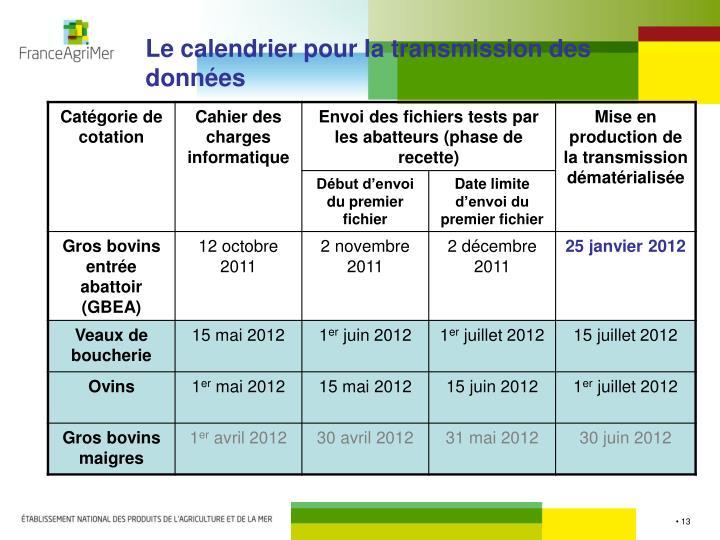 Le calendrier pour la transmission des données