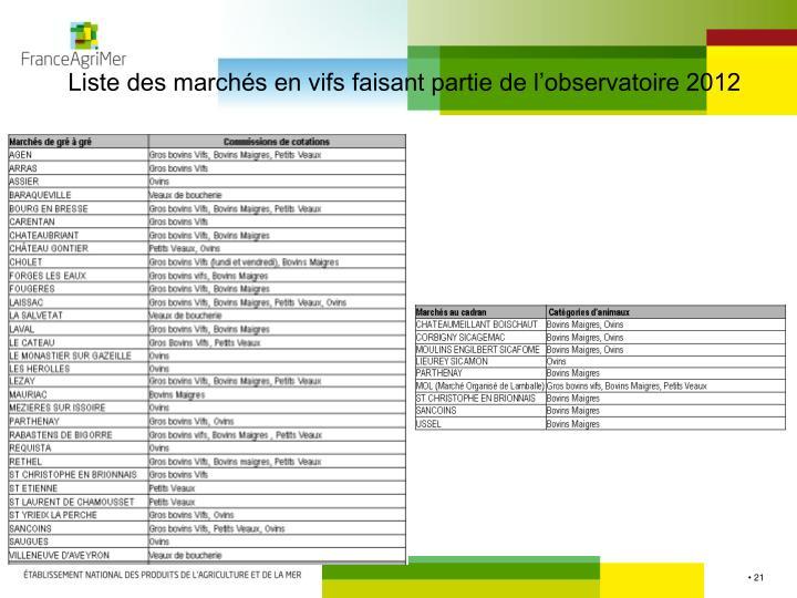 Liste des marchés en vifs faisant partie de l'observatoire 2012