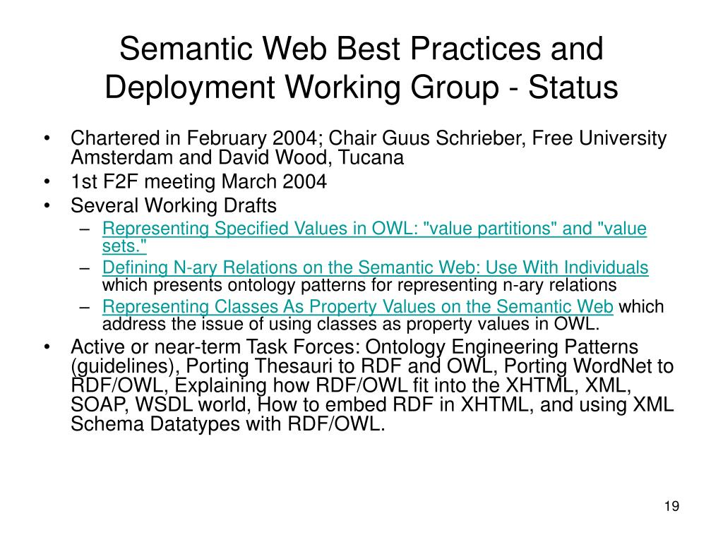 Semantic Web Best Practices and Deployment Working Group - Status