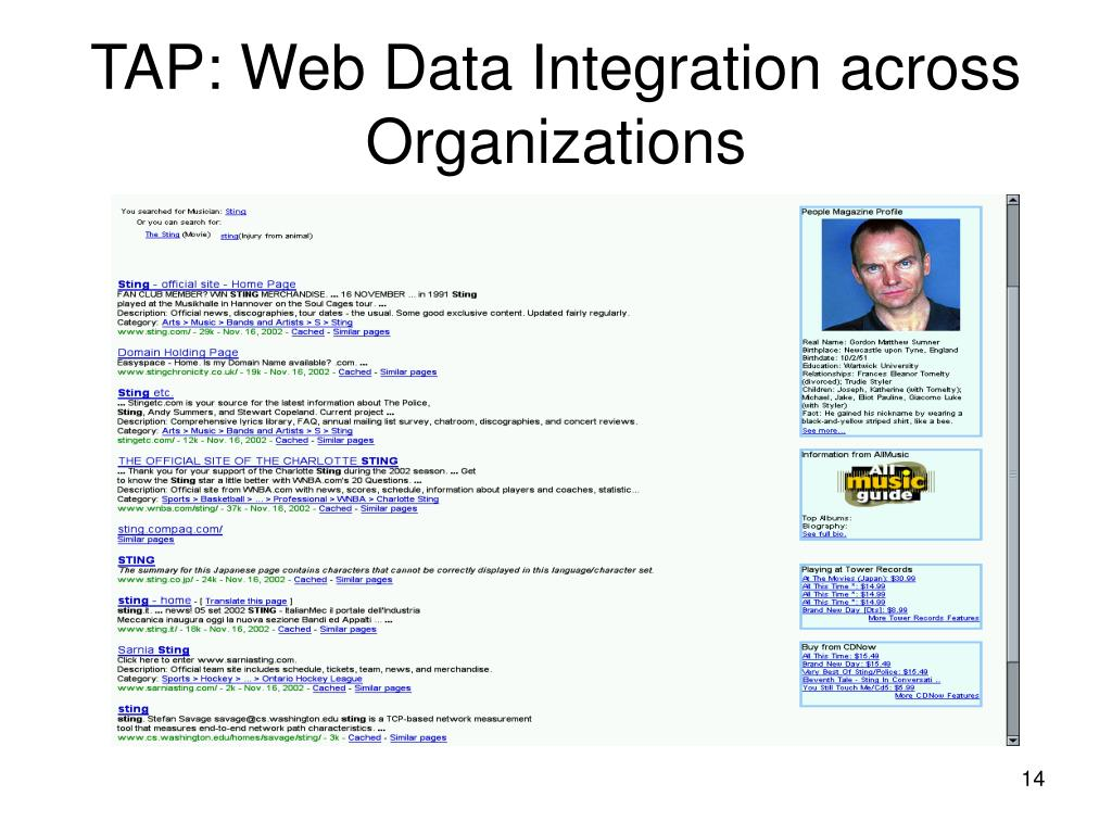 TAP: Web Data Integration across Organizations