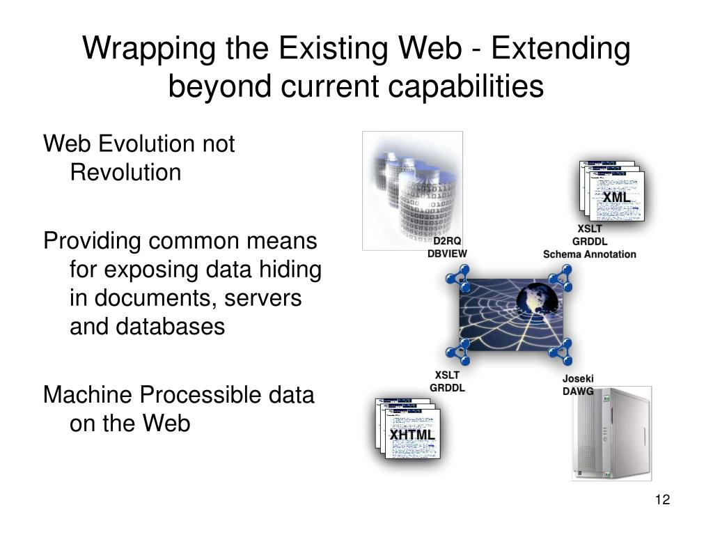 Wrapping the Existing Web - Extending beyond current capabilities