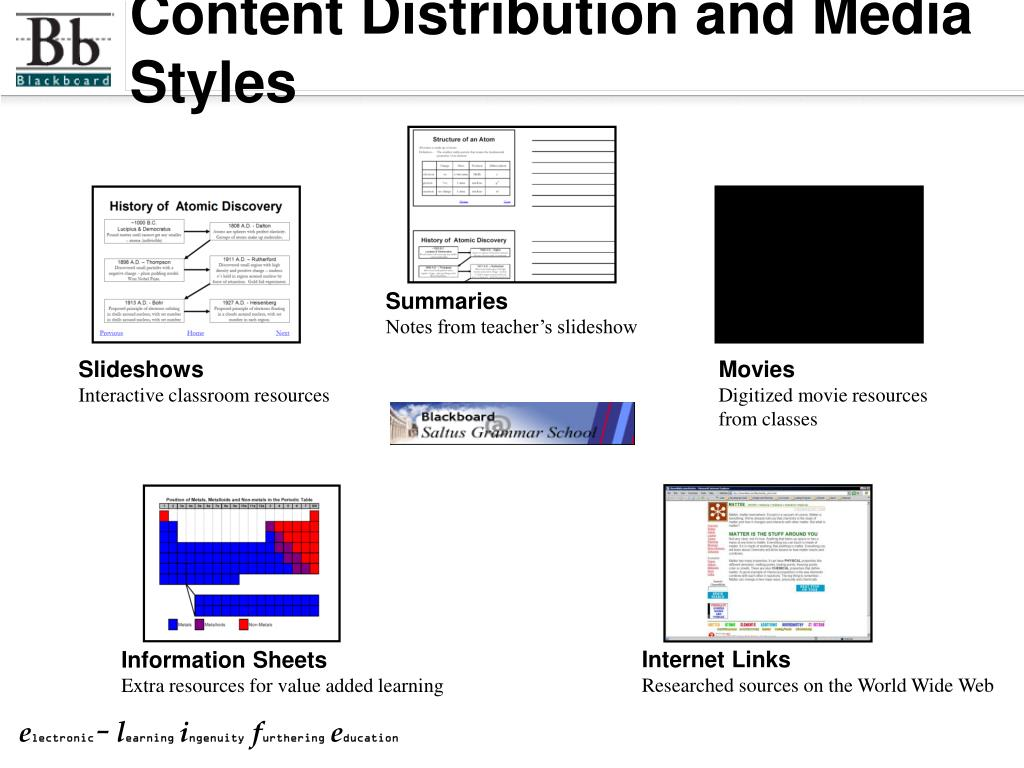 Content Distribution and Media Styles