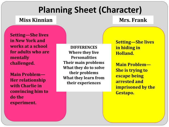 Compare and contrast essay on the diary of anne frank