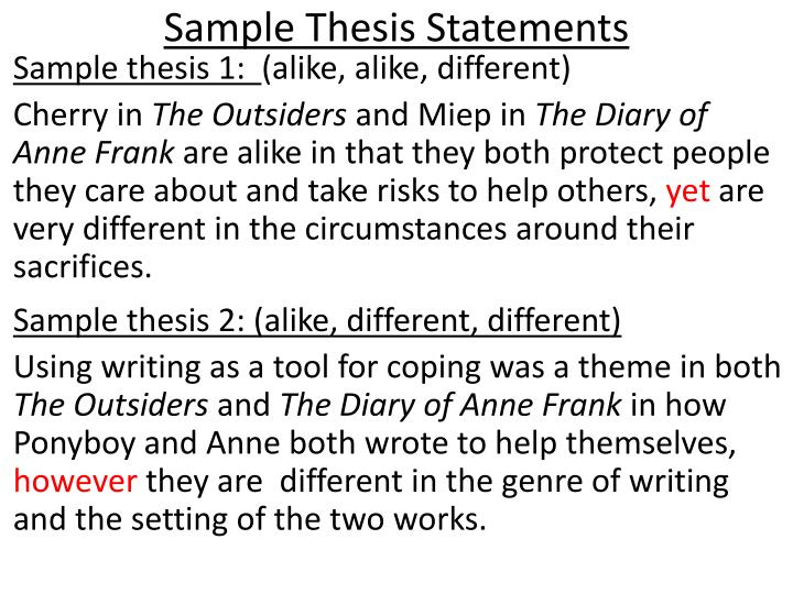 of anne frank theme essay  diary entry essays and papers 123helpme