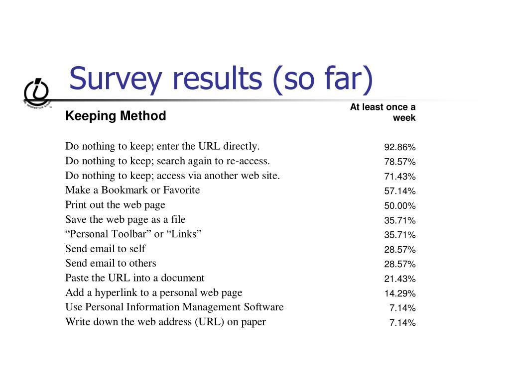Survey results (so far)