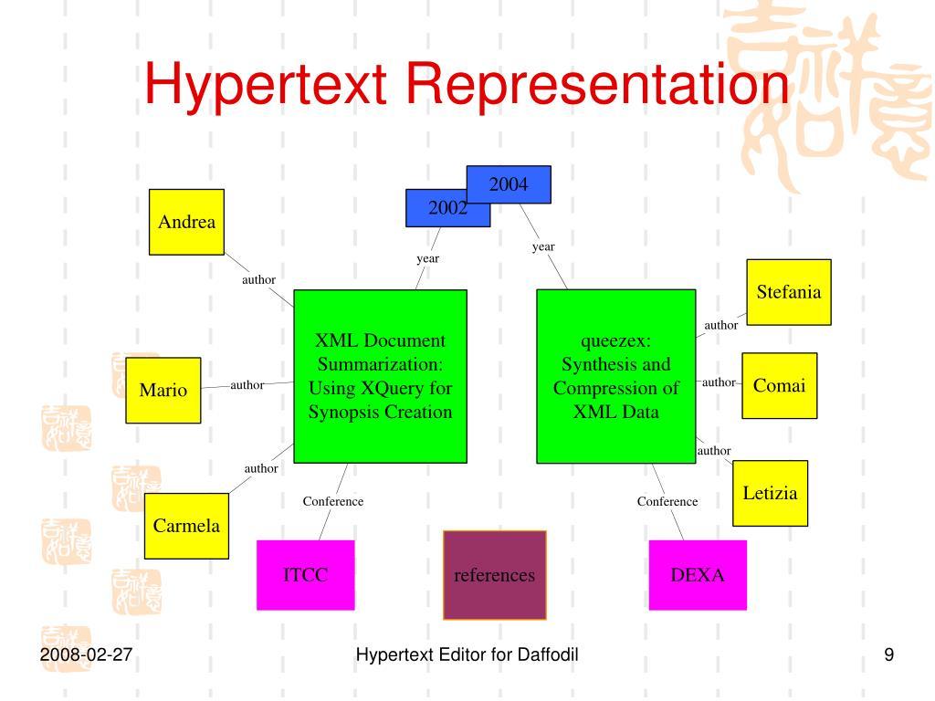 Hypertext Representation