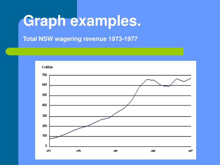 Graph examples.