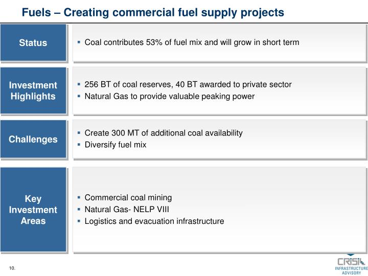 Fuels – Creating commercial fuel supply projects