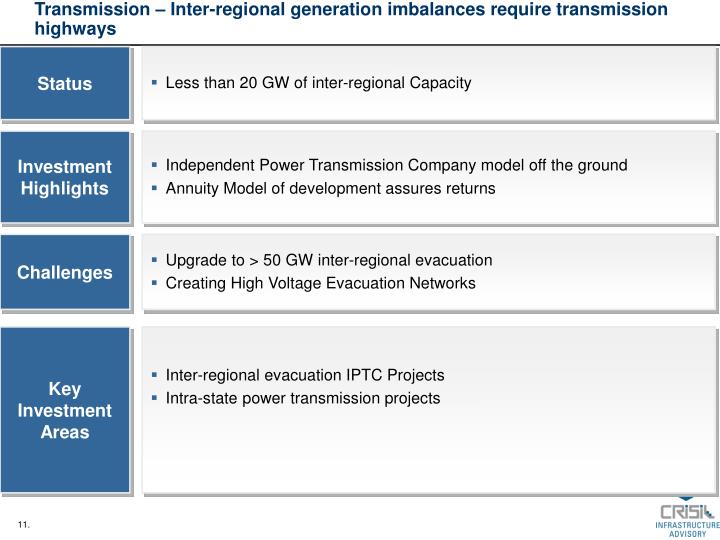 Transmission – Inter-regional generation imbalances require transmission highways
