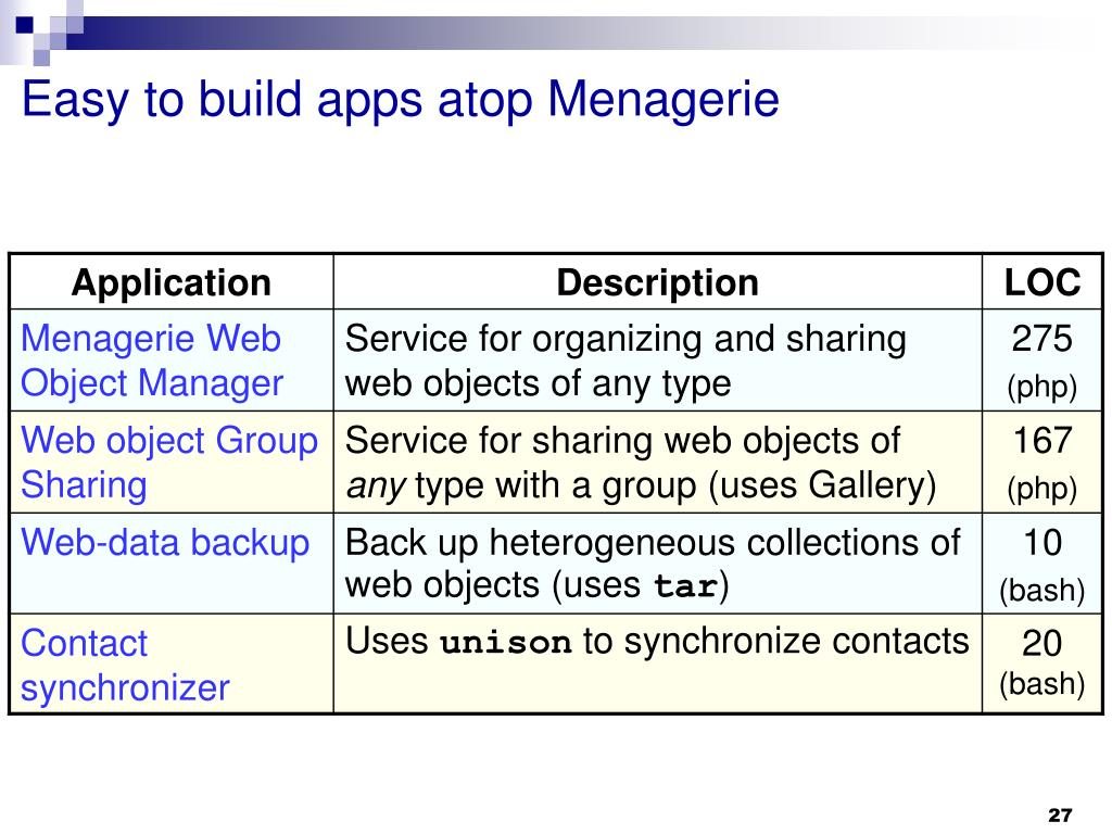 Easy to build apps atop Menagerie