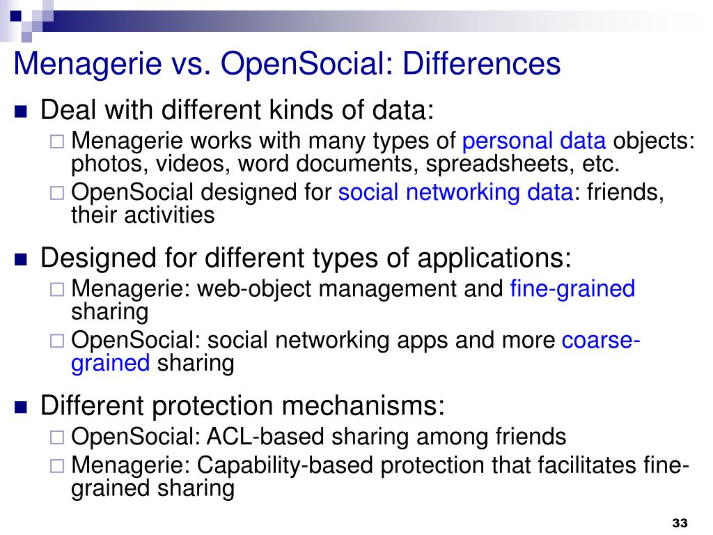 Menagerie vs. OpenSocial: Differences