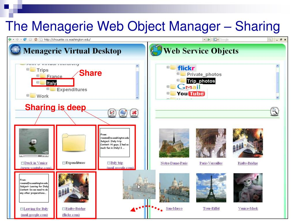 The Menagerie Web Object Manager – Sharing