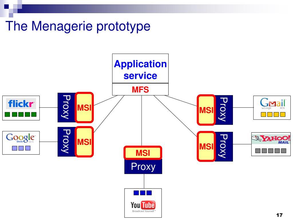 The Menagerie prototype