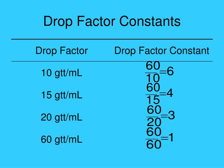 Drop Factor Constants