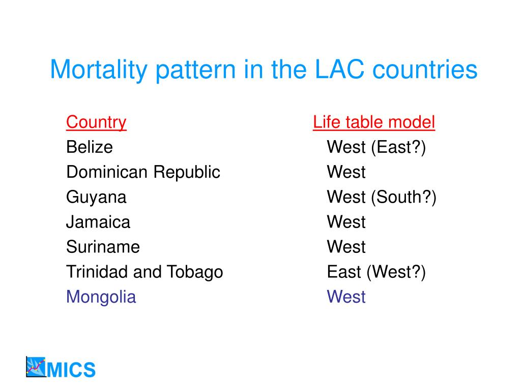 Mortality pattern in the LAC countries
