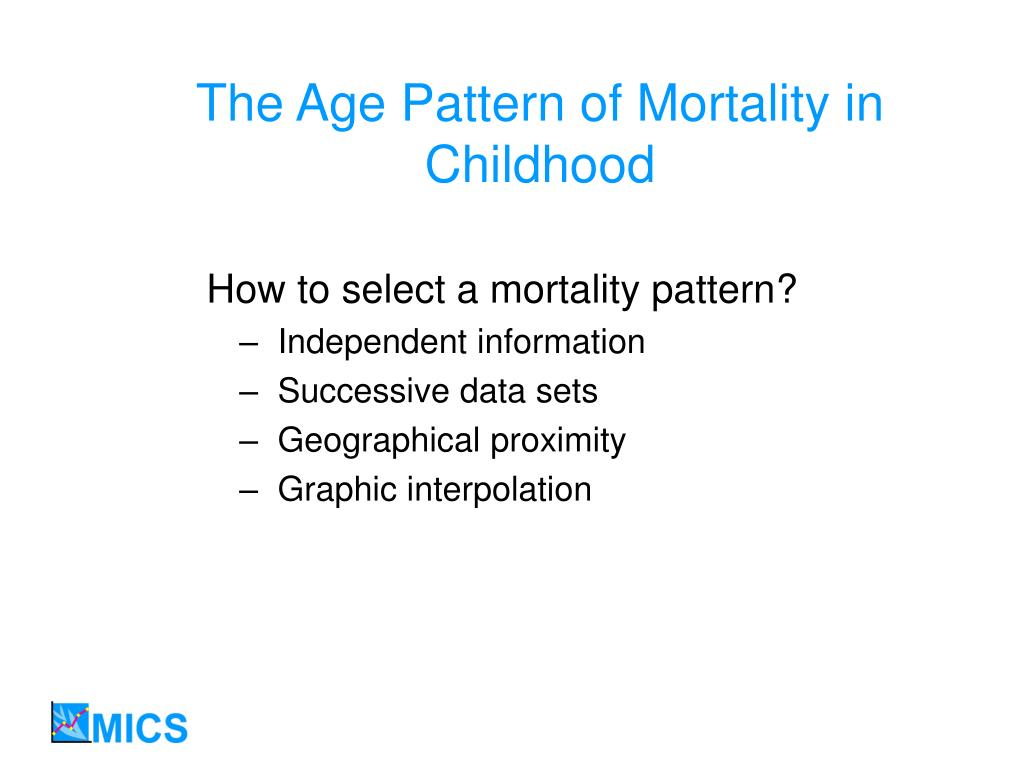 The Age Pattern of Mortality in Childhood