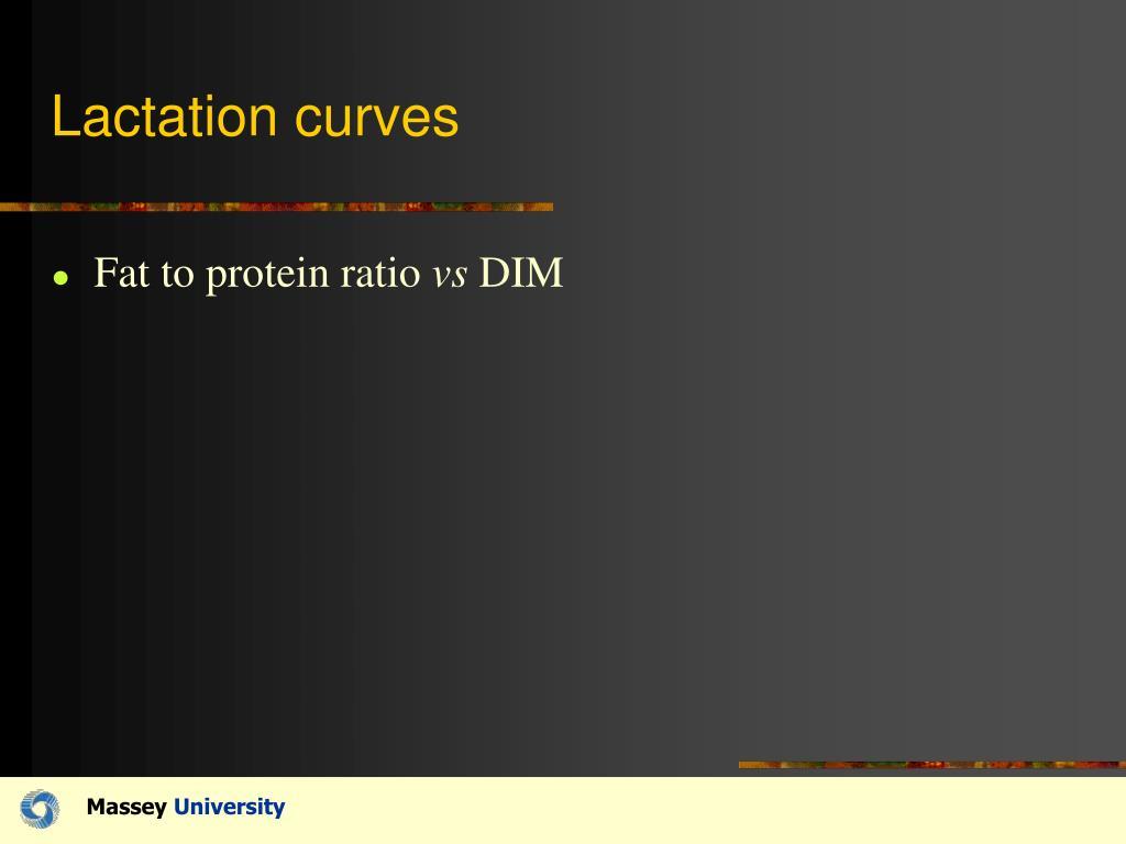 Lactation curves