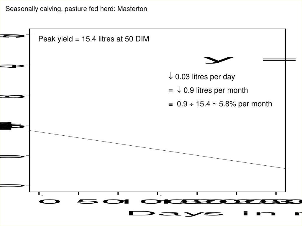 Seasonally calving, pasture fed herd: Masterton