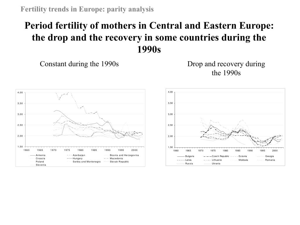Period fertility of mothers in Central and Eastern Europe: the drop and the recovery in some countries during the 1990s