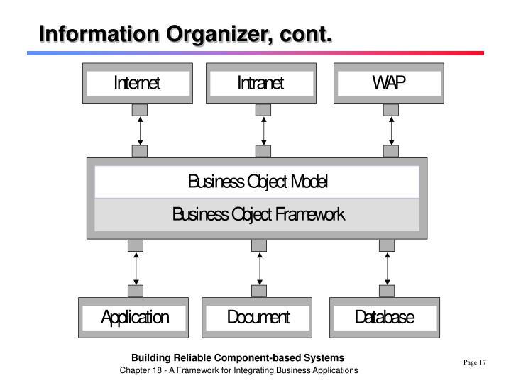 Information Organizer, cont.