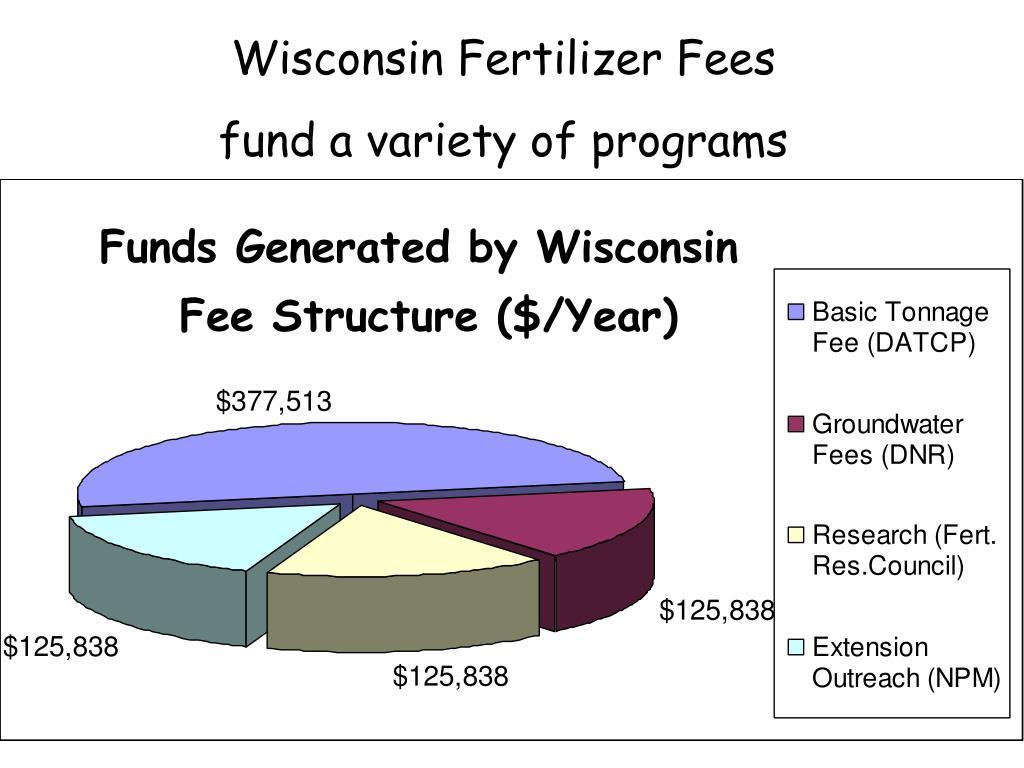 Wisconsin Fertilizer Fees