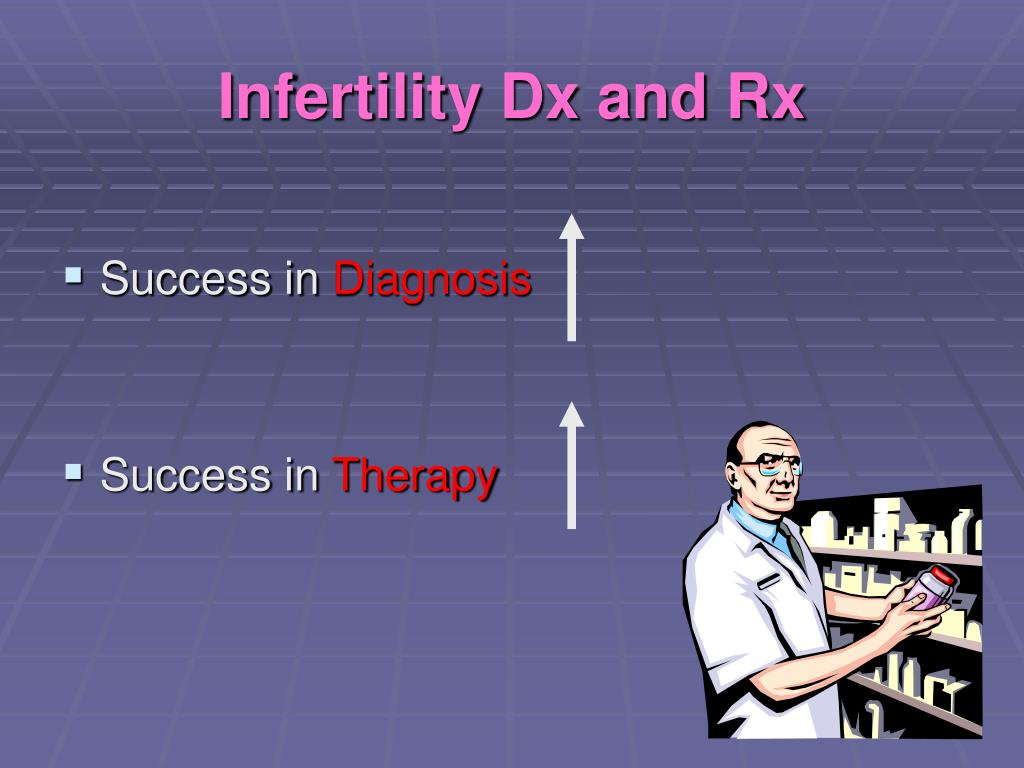 Infertility Dx and Rx